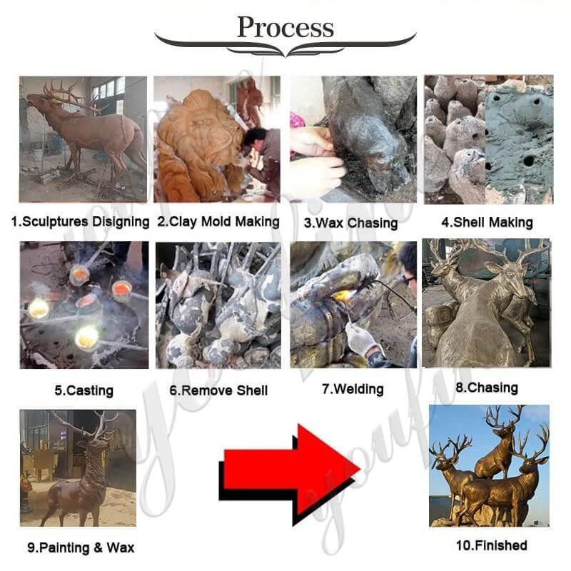 Life Size Outdoor Bronze Reindeer Statue Animal Sculpture