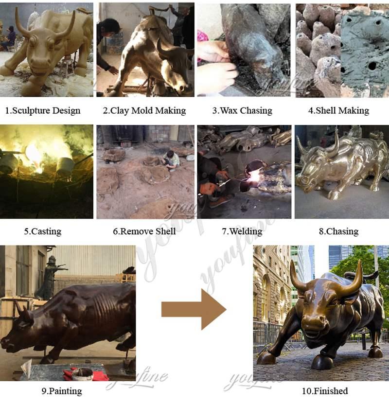 Outdoor Decorative Metal Bronze Bull Sculpture for Sale BOKK-791
