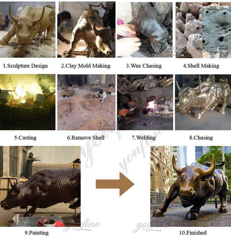Outdoor Large Bronze Wall Street Bull Statue for Sale Production Process