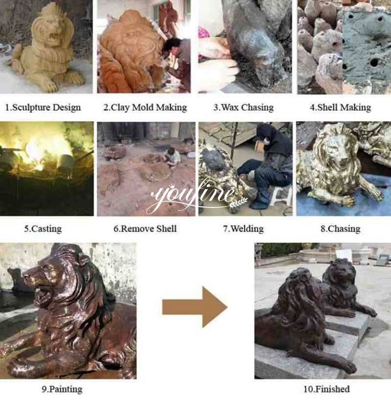 Outdoor Life Size Antique Bronze Flying Lion Statue Animal Sculpture for Front Gate Production Process