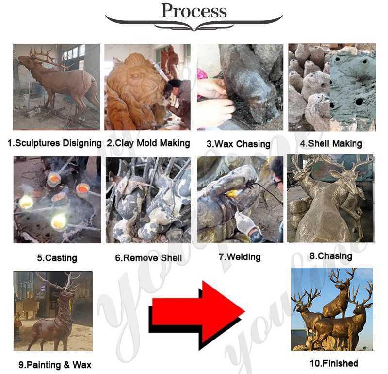 Life Size Bronze Elk Statue Metal Deer Lawn Ornaments for Sale BOKK-874 Production Process