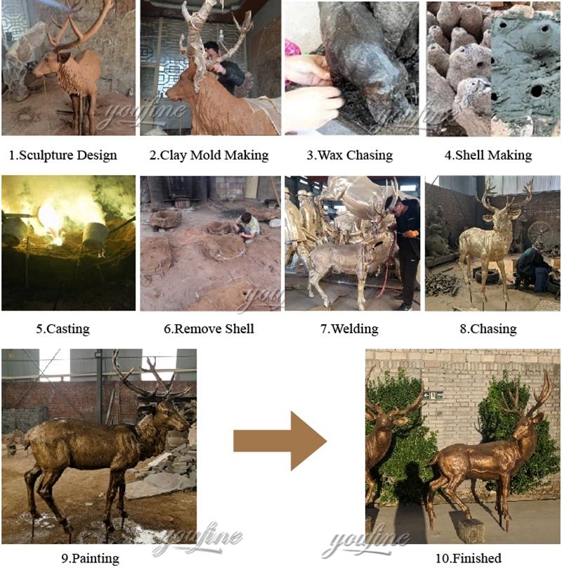 Outdoor Life Size Bronze Deer Garden Statue for Sale Production Process